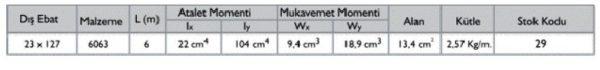 مشخصات فنی پروفیل آلومینیوم شیاردار مهندسی 23x127