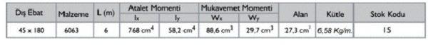 مشخصات فنی پروفیل آلومینیوم شیاردار مهندسی 45x180